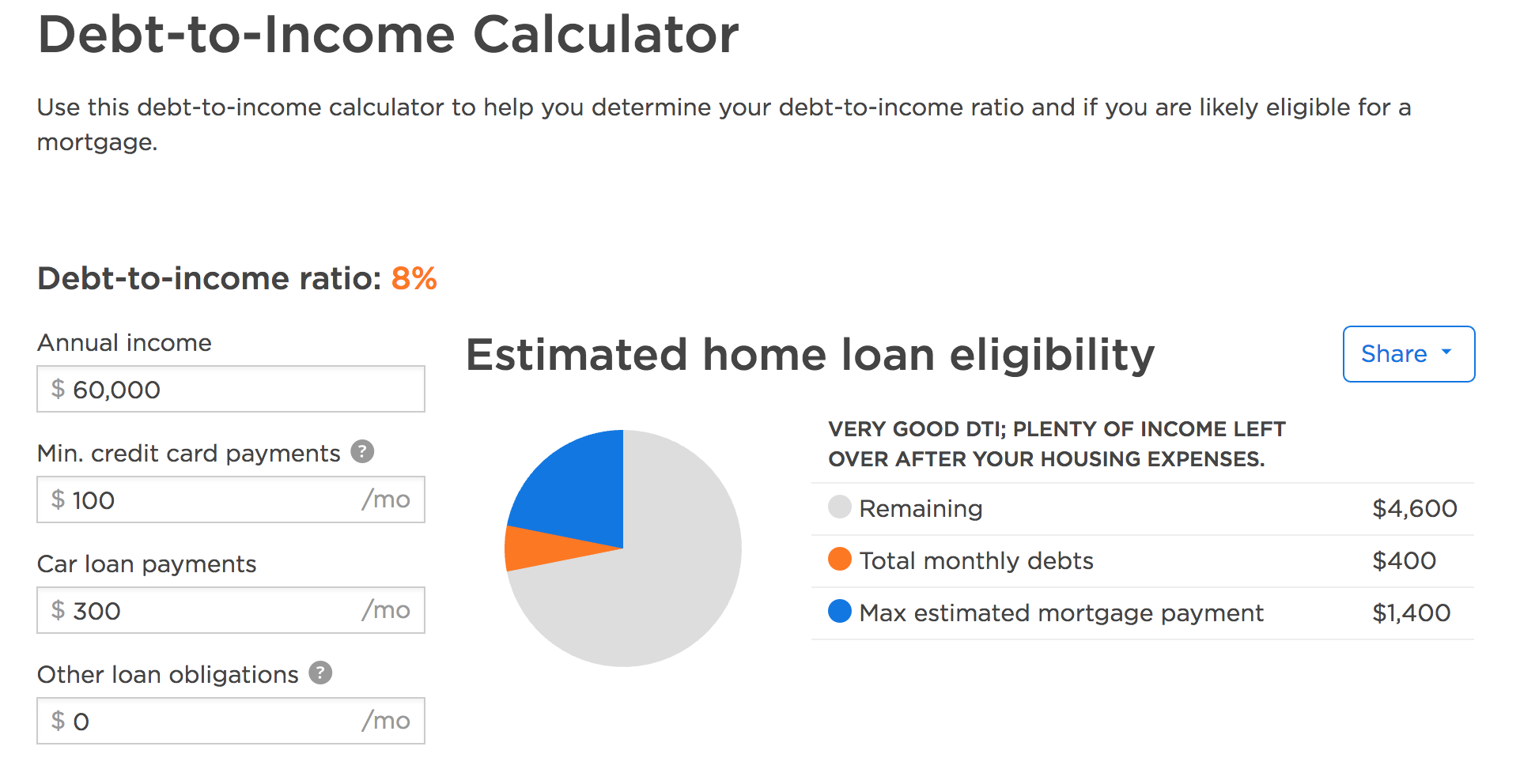debt-to-income-calculator